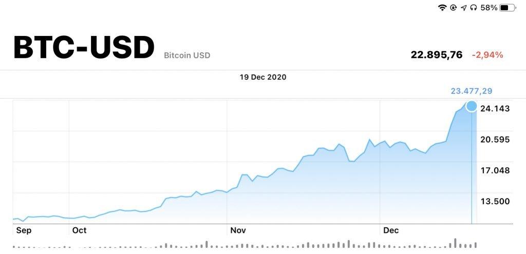 bitcoin recenzii de investiții